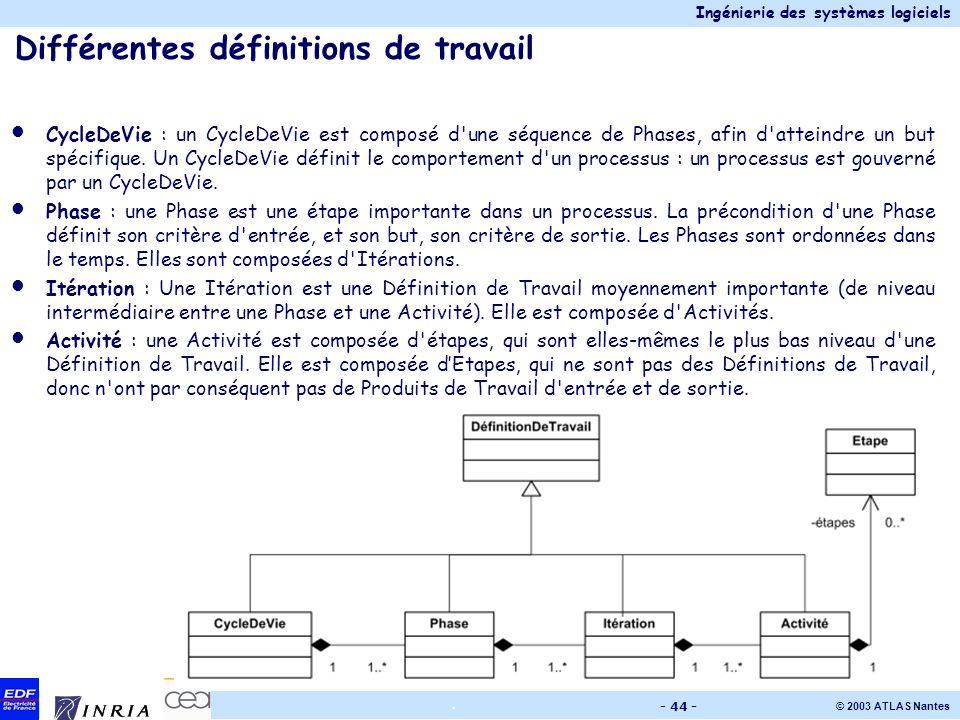 Ingénierie des systèmes logiciels © 2003 ATLAS Nantes. - 44 - Différentes définitions de travail CycleDeVie : un CycleDeVie est composé d'une séquence