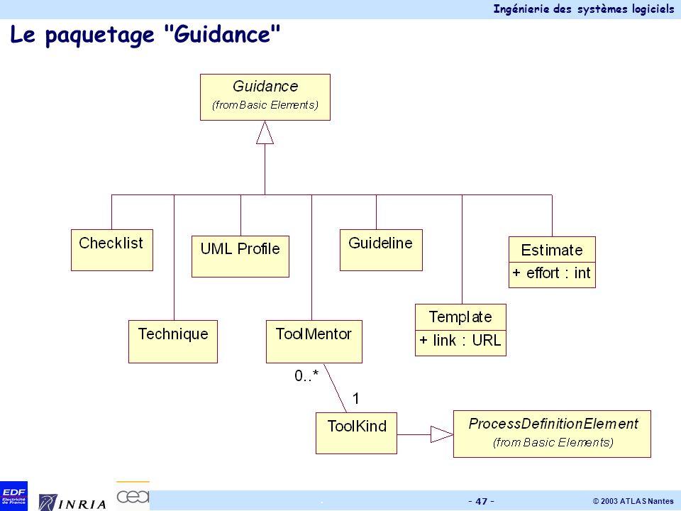 Ingénierie des systèmes logiciels © 2003 ATLAS Nantes. - 47 - Le paquetage
