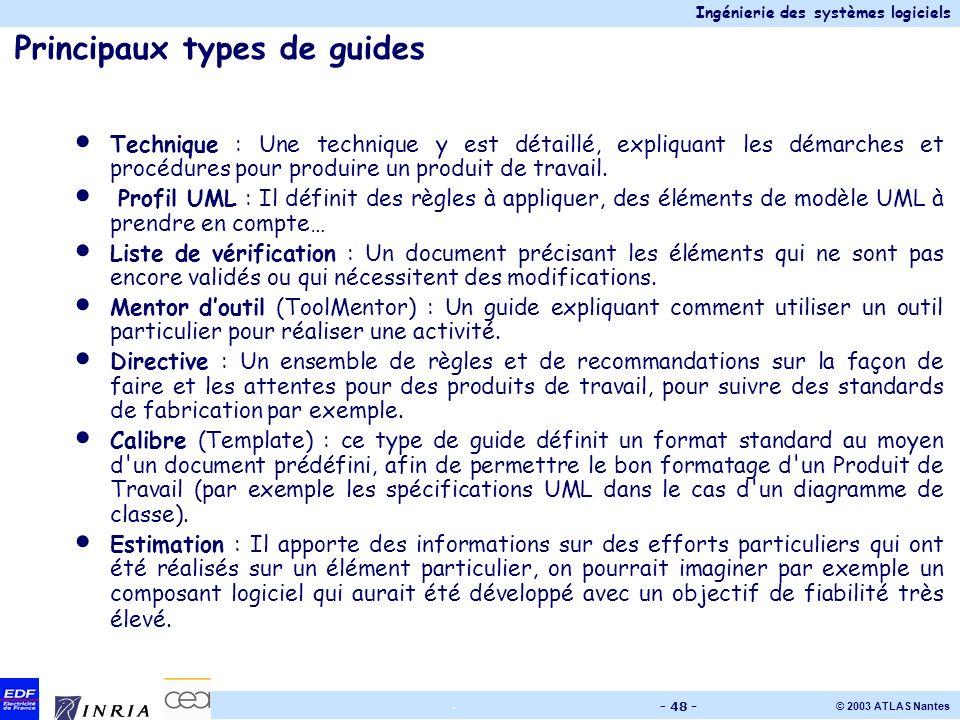 Ingénierie des systèmes logiciels © 2003 ATLAS Nantes. - 48 - Principaux types de guides Technique : Une technique y est détaillé, expliquant les déma
