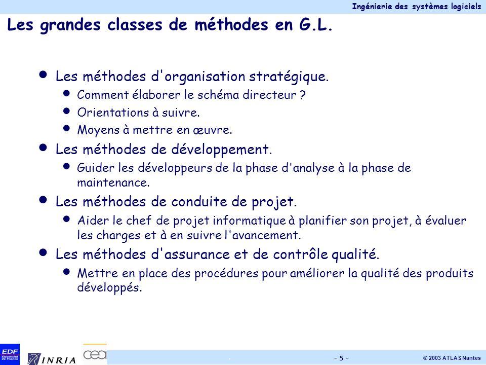 Ingénierie des systèmes logiciels © 2003 ATLAS Nantes. - 5 - Les grandes classes de méthodes en G.L. Les méthodes d'organisation stratégique. Comment
