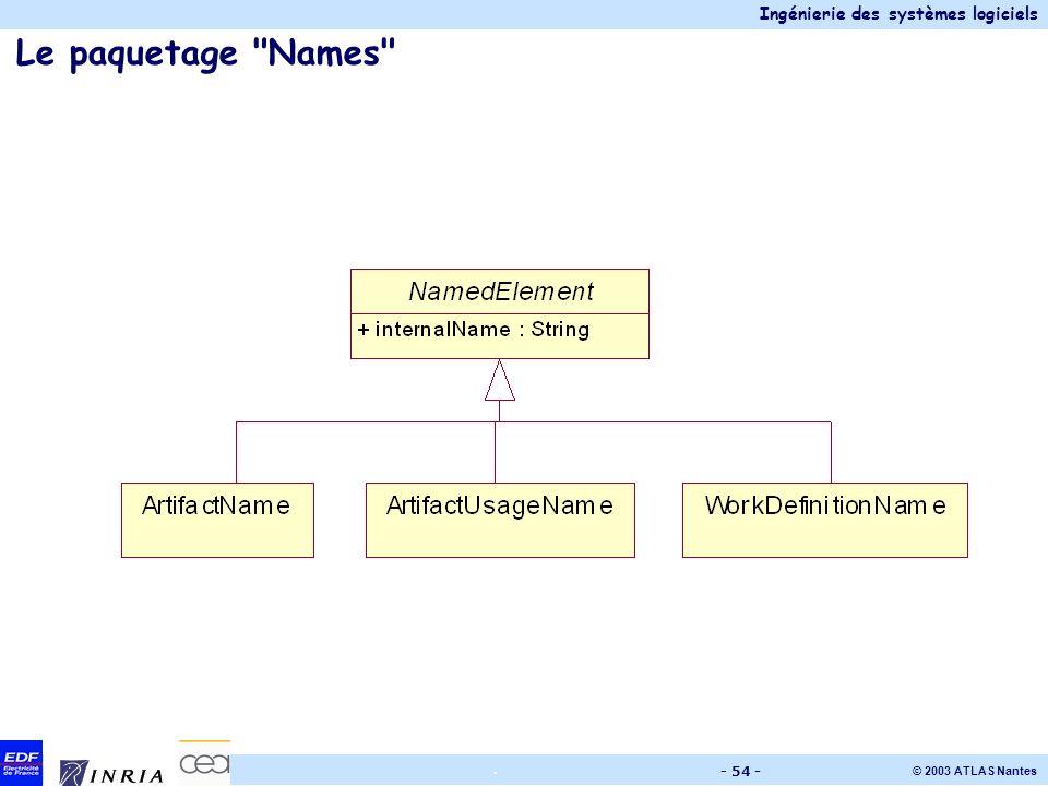 Ingénierie des systèmes logiciels © 2003 ATLAS Nantes. - 54 - Le paquetage