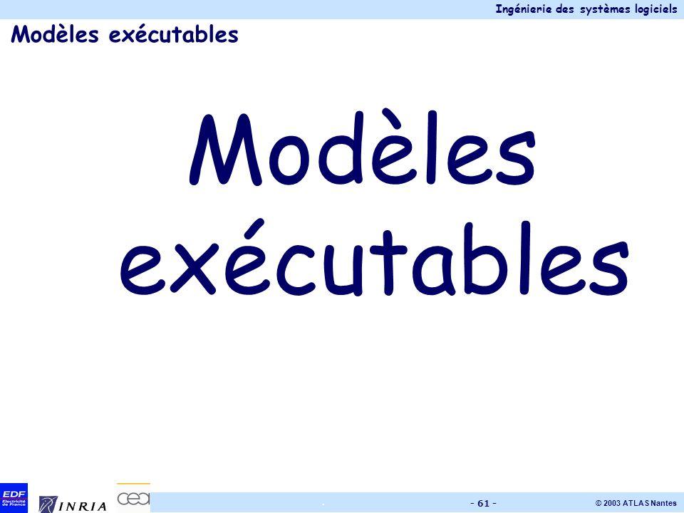 Ingénierie des systèmes logiciels © 2003 ATLAS Nantes. - 61 - Modèles exécutables