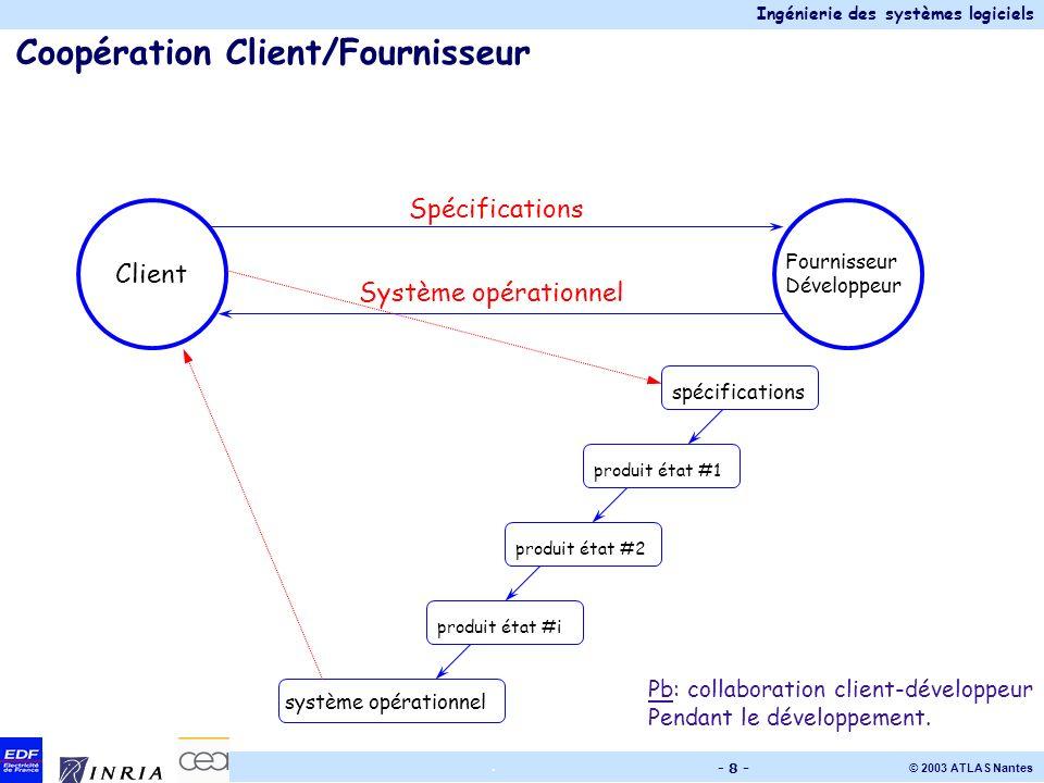 Ingénierie des systèmes logiciels © 2003 ATLAS Nantes. - 8 - Coopération Client/Fournisseur Client Fournisseur Développeur Spécifications Système opér