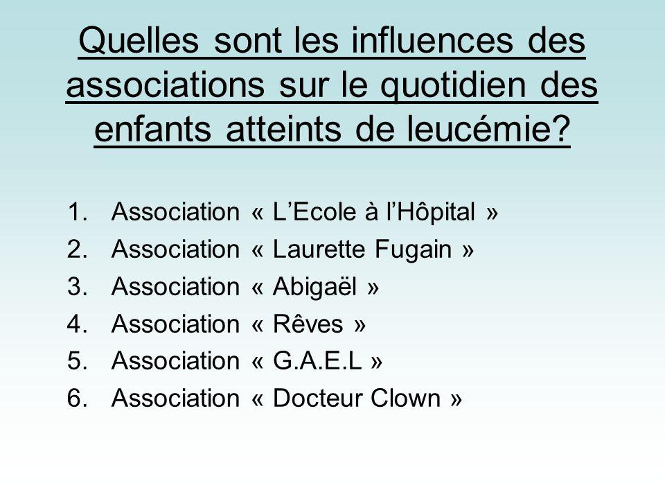 Quelles sont les influences des associations sur le quotidien des enfants atteints de leucémie? 1.Association « LEcole à lHôpital » 2.Association « La