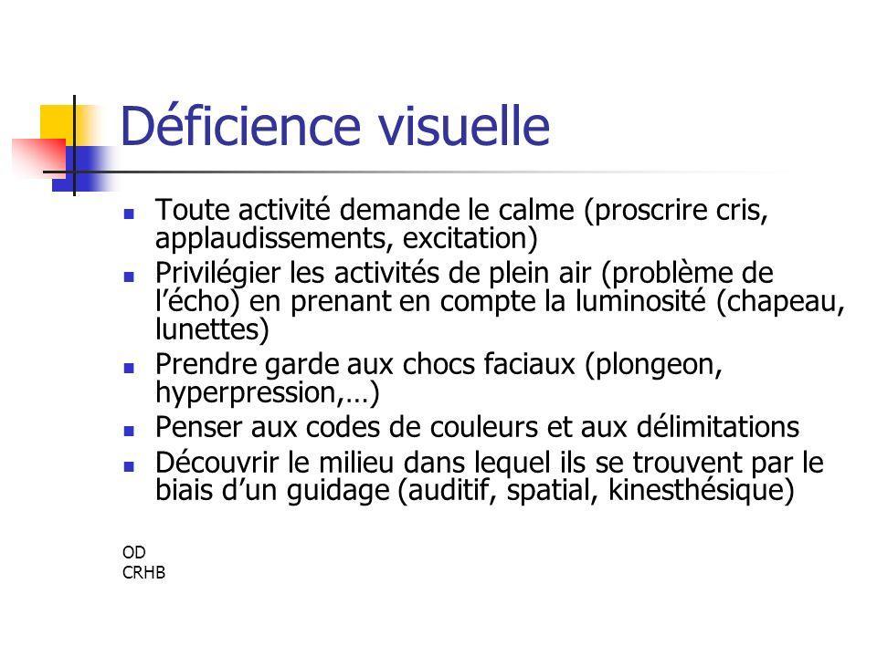 Déficience visuelle Toute activité demande le calme (proscrire cris, applaudissements, excitation) Privilégier les activités de plein air (problème de lécho) en prenant en compte la luminosité (chapeau, lunettes) Prendre garde aux chocs faciaux (plongeon, hyperpression,…) Penser aux codes de couleurs et aux délimitations Découvrir le milieu dans lequel ils se trouvent par le biais dun guidage (auditif, spatial, kinesthésique) OD CRHB