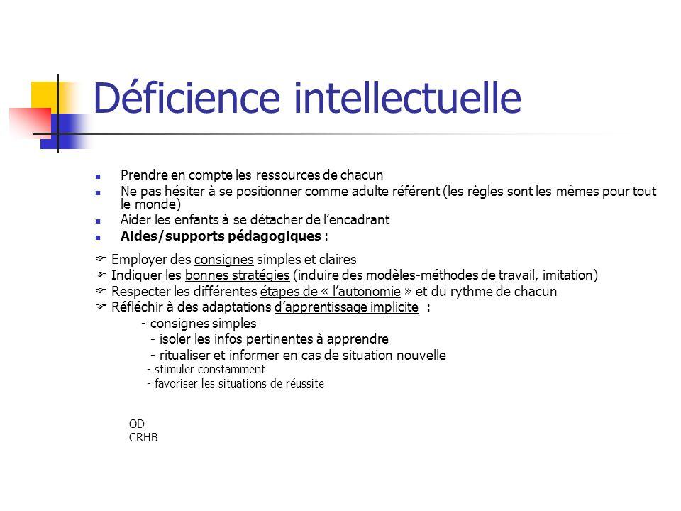 Déficience intellectuelle Prendre en compte les ressources de chacun Ne pas hésiter à se positionner comme adulte référent (les règles sont les mêmes