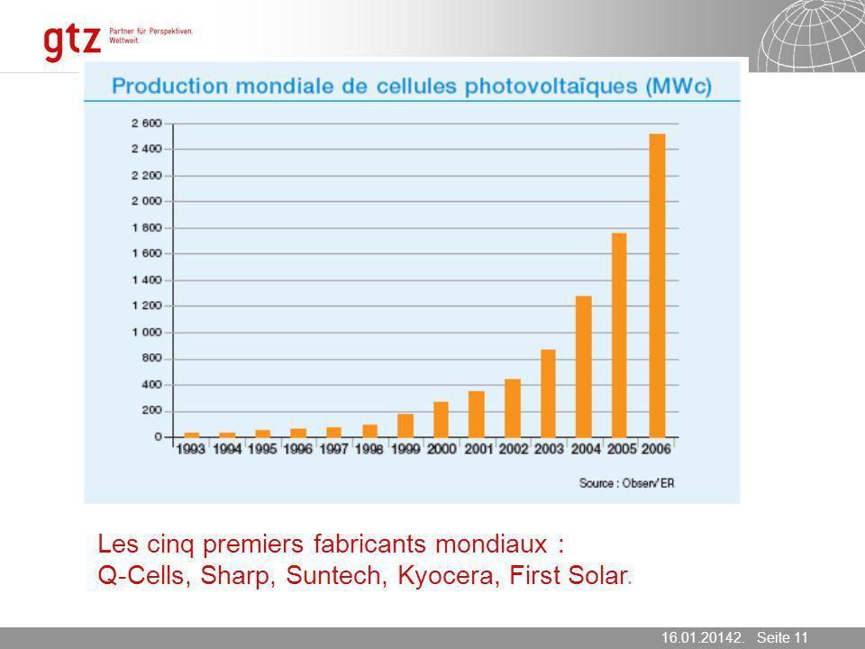16.01.2014 Seite 11 Seite 1116.01.20142. März 2007 Les cinq premiers fabricants mondiaux : Q-Cells, Sharp, Suntech, Kyocera, First Solar.