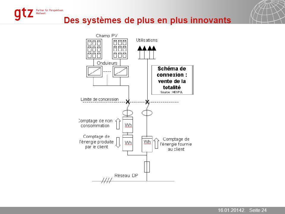 16.01.2014 Seite 24 Seite 2416.01.20142. März 2007 Des systèmes de plus en plus innovants