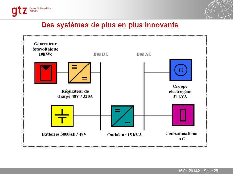 16.01.2014 Seite 25 Seite 2516.01.20142. März 2007 Des systèmes de plus en plus innovants