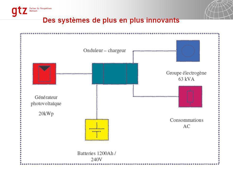 16.01.2014 Seite 26 Seite 2616.01.20142. März 2007 Des systèmes de plus en plus innovants