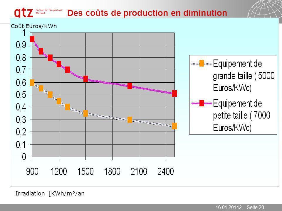 16.01.2014 Seite 28 Seite 2816.01.20142. März 2007 Irradiation [KWh/m²/an Coût Euros/KWh Des coûts de production en diminution