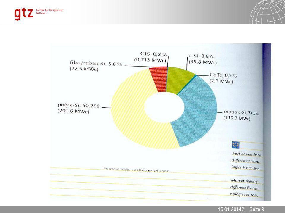 16.01.2014 Seite 30 Seite 3016.01.20142. März 2007 kWc année Le photovoltaïque au Sénégal