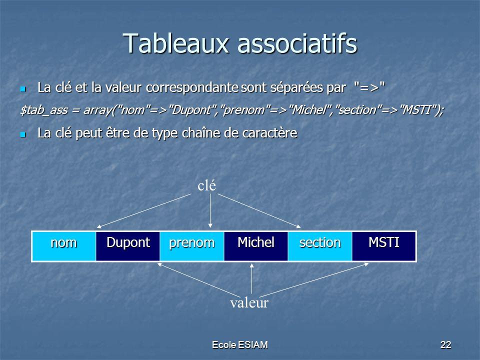 Ecole ESIAM22 Tableaux associatifs La clé et la valeur correspondante sont séparées par