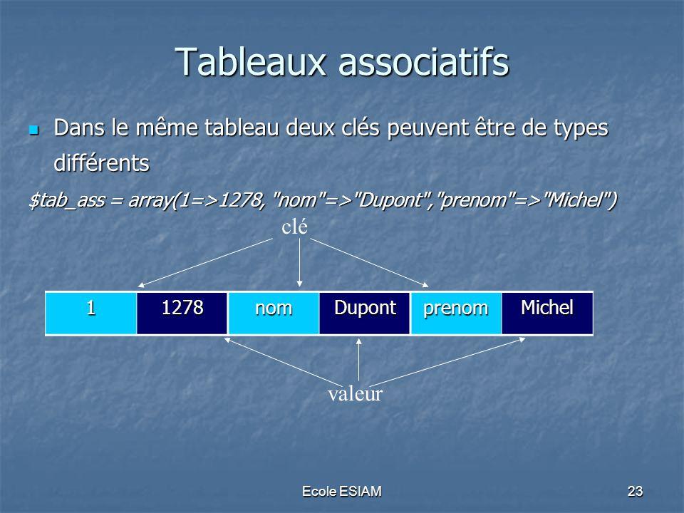 Ecole ESIAM23 Tableaux associatifs Dans le même tableau deux clés peuvent être de types différents Dans le même tableau deux clés peuvent être de type