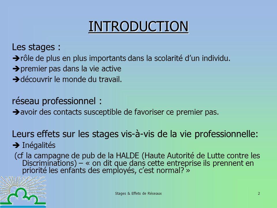 Stages & Effets de Réseaux2 INTRODUCTION Les stages : rôle de plus en plus importants dans la scolarité dun individu. premier pas dans la vie active d