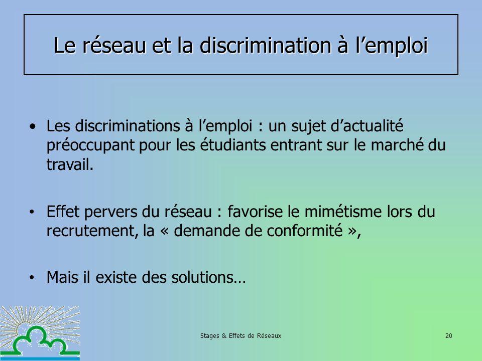 Stages & Effets de Réseaux20 Le réseau et la discrimination à lemploi Les discriminations à lemploi : un sujet dactualité préoccupant pour les étudian