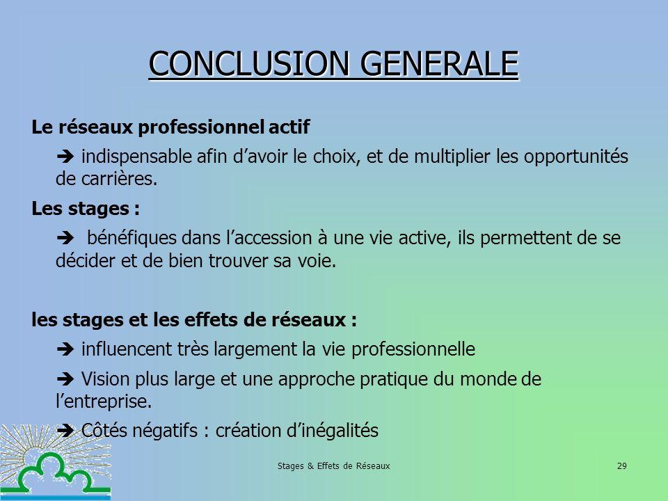Stages & Effets de Réseaux29 CONCLUSION GENERALE Le réseaux professionnel actif indispensable afin davoir le choix, et de multiplier les opportunités