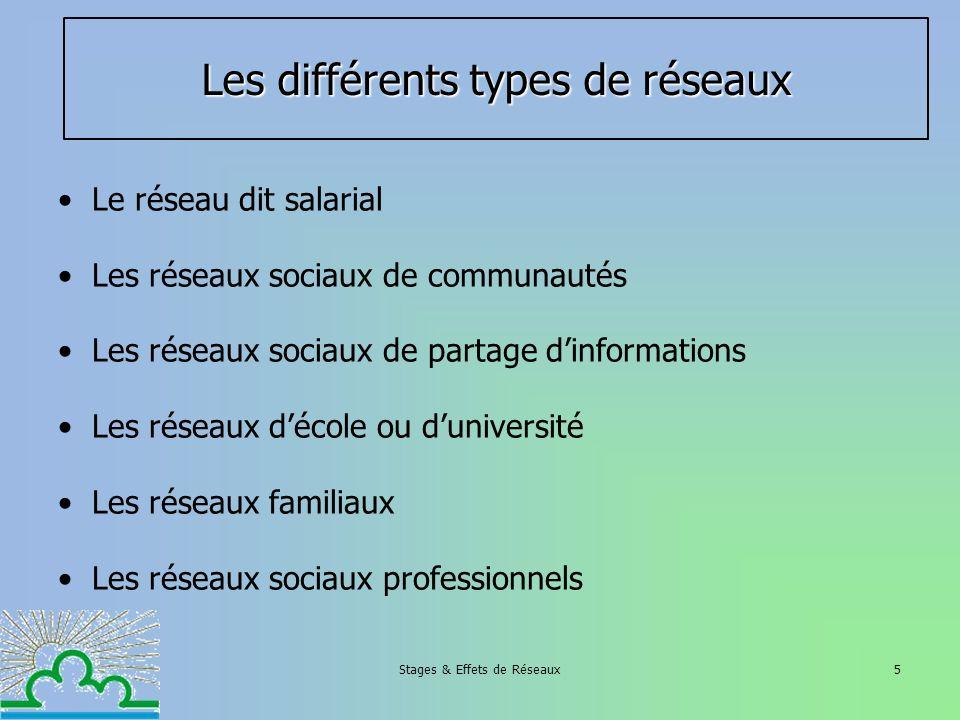 Stages & Effets de Réseaux5 Les différents types de réseaux Le réseau dit salarial Les réseaux sociaux de communautés Les réseaux sociaux de partage d