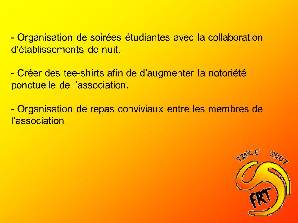 - Organisation de soirées étudiantes avec la collaboration détablissements de nuit. - Créer des tee-shirts afin de daugmenter la notoriété ponctuelle