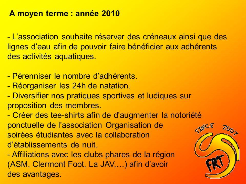 A moyen terme : année 2010 - Lassociation souhaite réserver des créneaux ainsi que des lignes deau afin de pouvoir faire bénéficier aux adhérents des