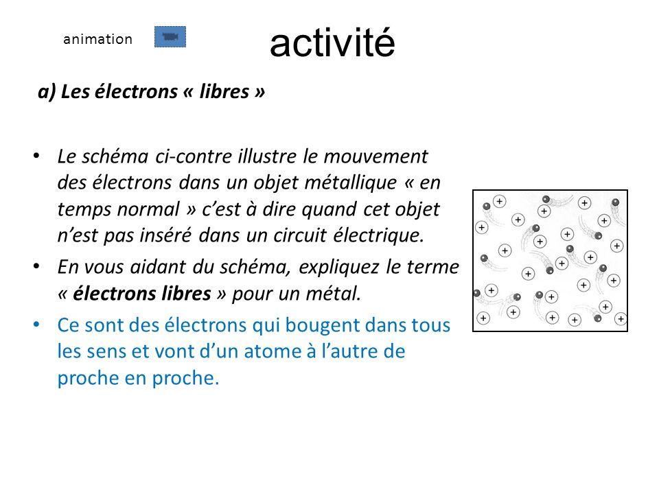 activité a) Les électrons « libres » Le schéma ci-contre illustre le mouvement des électrons dans un objet métallique « en temps normal » cest à dire