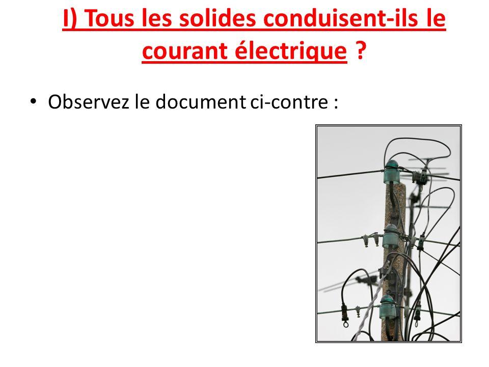 Comment montrer quun solide conduit ou non le courant électrique ? Montage :