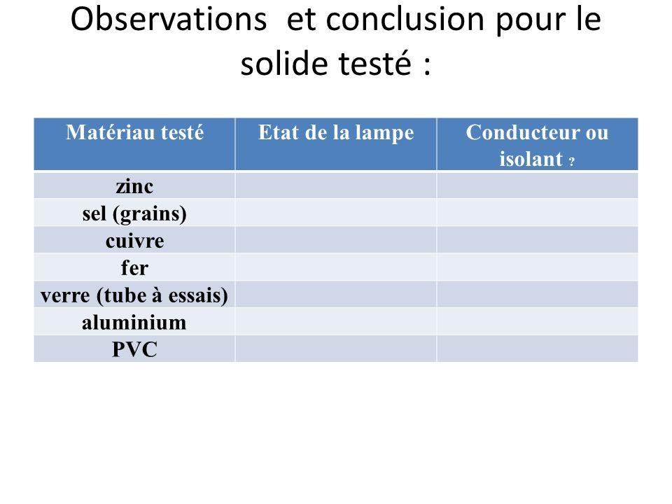 Observations et conclusion pour le solide testé : Matériau testéEtat de la lampeConducteur ou isolant ? zinc sel (grains) cuivre fer verre (tube à ess