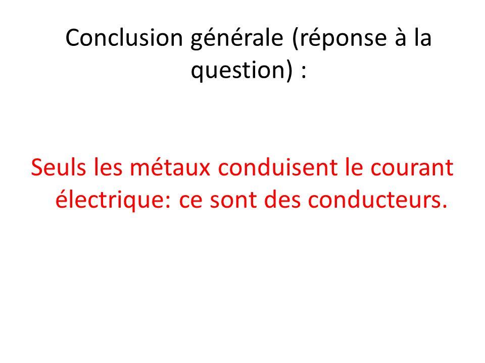 II)Nature du courant dans un métal 1)Modèle de latome a)Historique de latome Voir Doc1 : HDS : latome Voir Doc2 : texte daprès Charpak (travail maison)