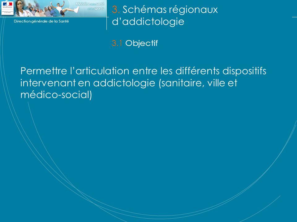 Direction générale de la Santé 3. Schémas régionaux daddictologie 3.1 Objectif Permettre larticulation entre les différents dispositifs intervenant en