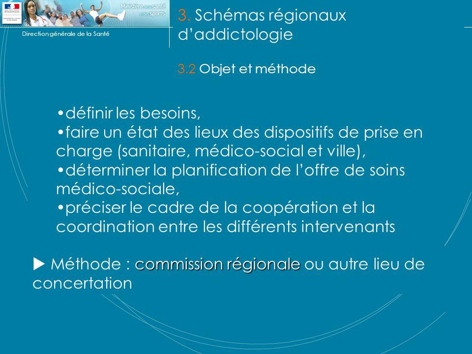 Direction générale de la Santé 3. Schémas régionaux daddictologie 3.2 Objet et méthode définir les besoins, faire un état des lieux des dispositifs de