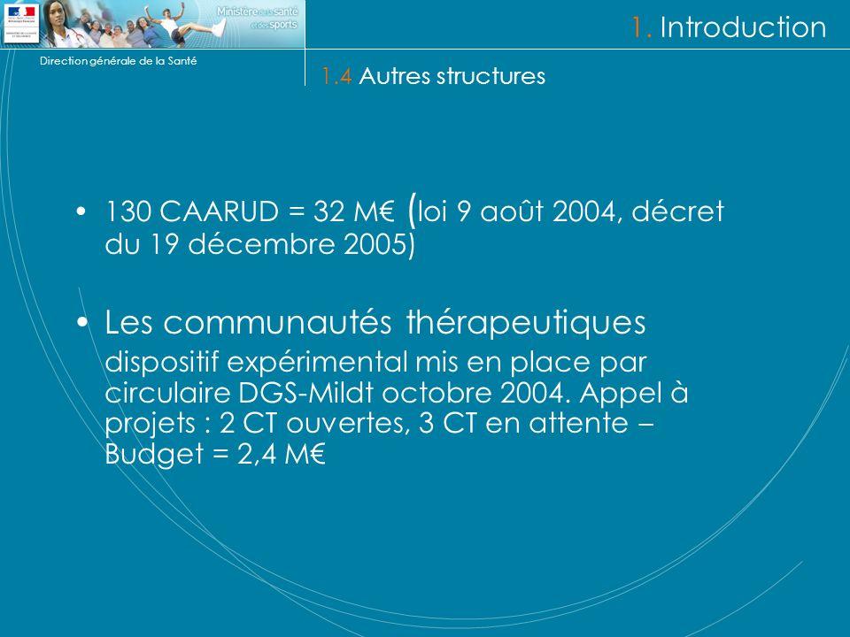 Direction générale de la Santé 130 CAARUD = 32 M ( loi 9 août 2004, décret du 19 décembre 2005) Les communautés thérapeutiques dispositif expérimental mis en place par circulaire DGS-Mildt octobre 2004.