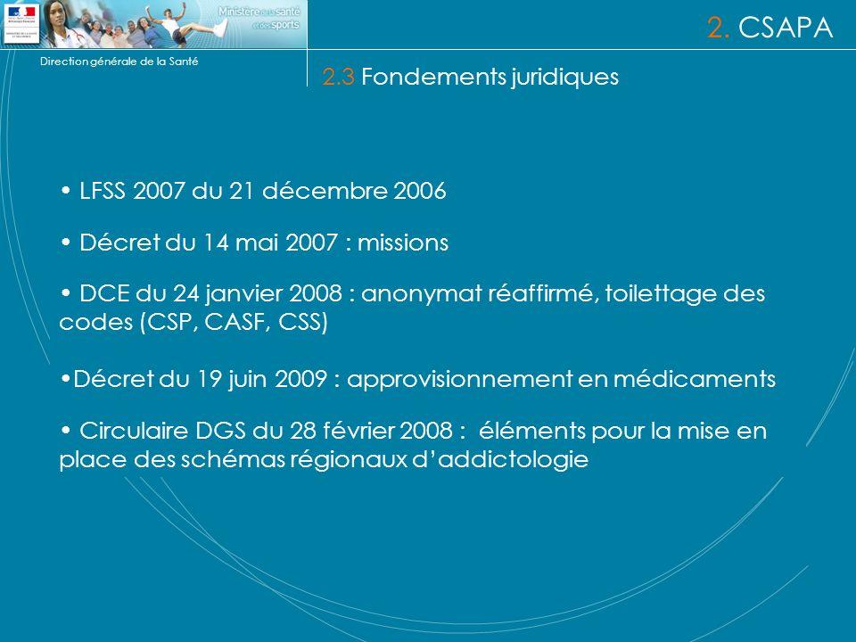 Direction générale de la Santé 2. CSAPA 2.3 Fondements juridiques LFSS 2007 du 21 décembre 2006 Décret du 14 mai 2007 : missions DCE du 24 janvier 200