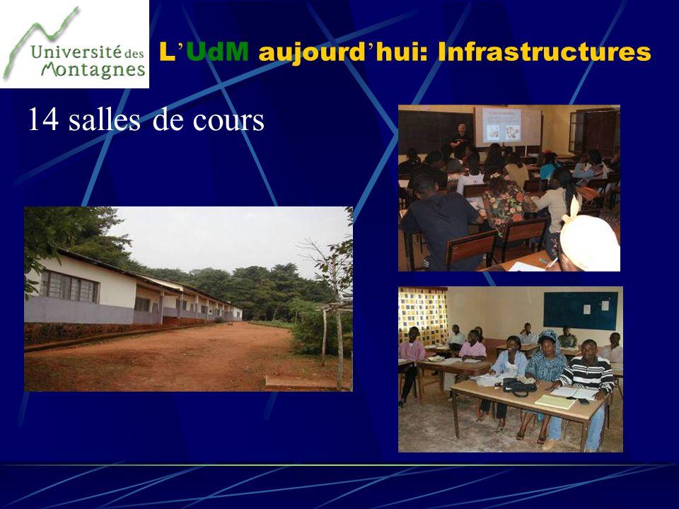L UdM aujourd hui: Infrastructures 14 salles de cours