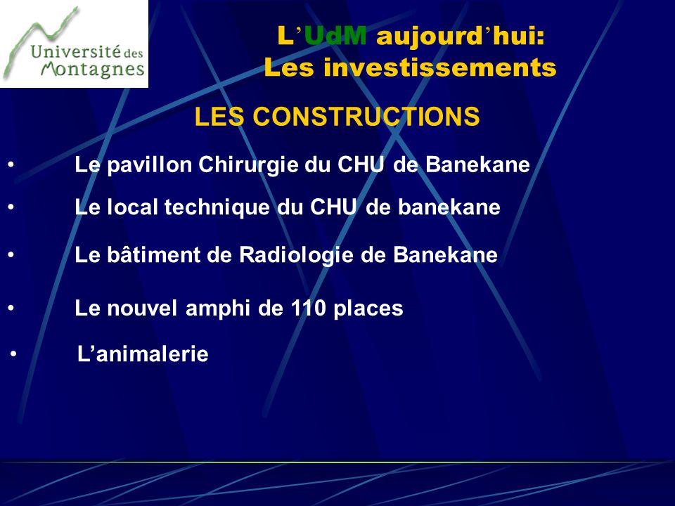 L UdM aujourd hui: Les investissements LES CONSTRUCTIONS Le pavillon Chirurgie du CHU de Banekane Le local technique du CHU de banekane Le bâtiment de