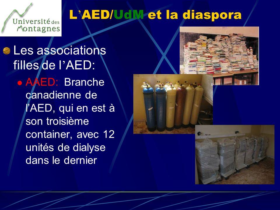 L AED/UdM et la diaspora Les associations filles de l AED: AAED: Branche canadienne de lAED, qui en est à son troisième container, avec 12 unités de d