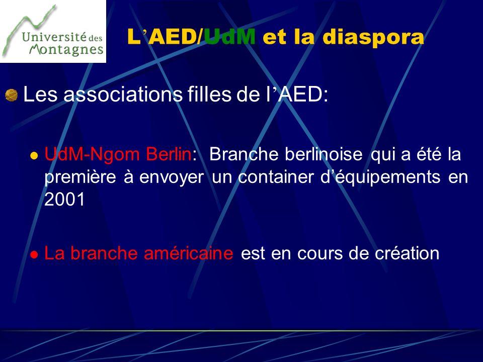 L AED/UdM et la diaspora Les associations filles de l AED: UdM-Ngom Berlin: Branche berlinoise qui a été la première à envoyer un container déquipemen