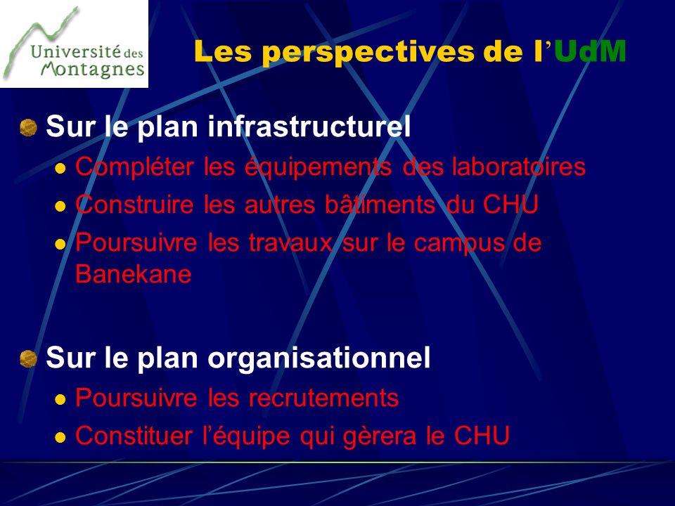 Les perspectives de l UdM Sur le plan infrastructurel Compléter les équipements des laboratoires Construire les autres bâtiments du CHU Poursuivre les