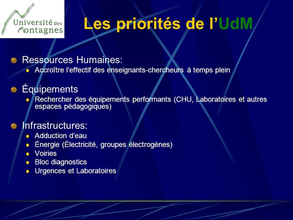 Ressources Humaines: Accroître leffectif des enseignants-chercheurs à temps plein Équipements Rechercher des équipements performants (CHU, Laboratoire