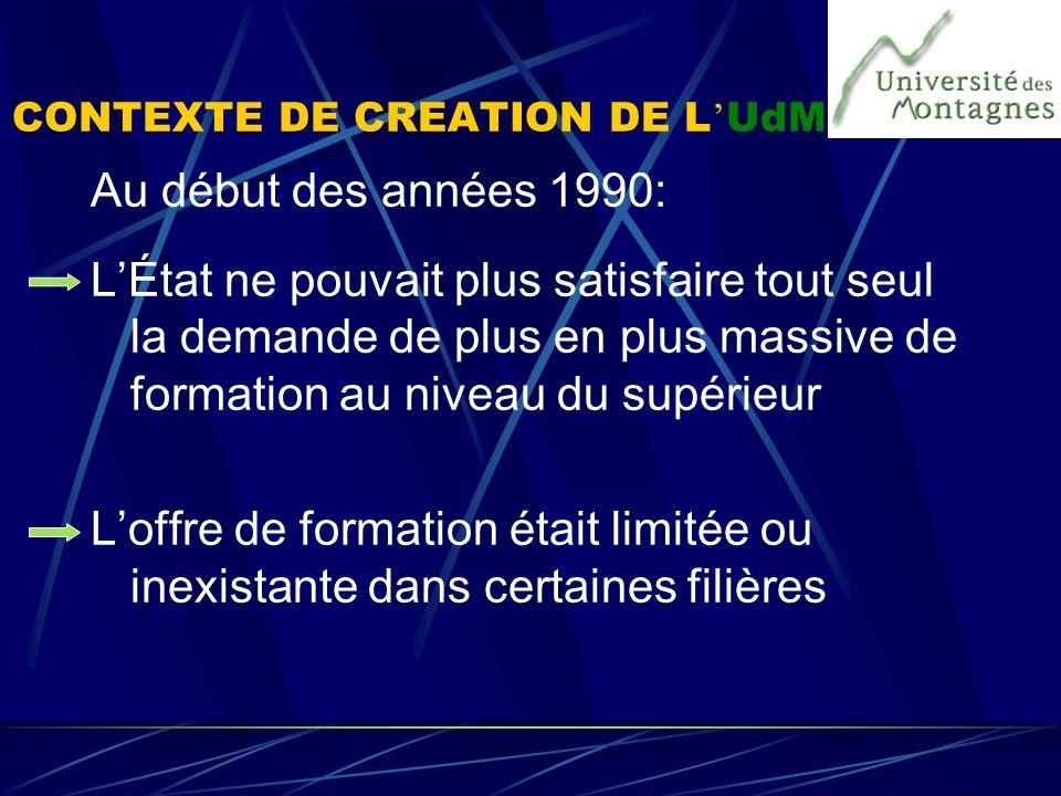 CONTEXTE DE CREATION DE L UdM Au début des années 1990: LÉtat ne pouvait plus satisfaire tout seul la demande de plus en plus massive de formation au