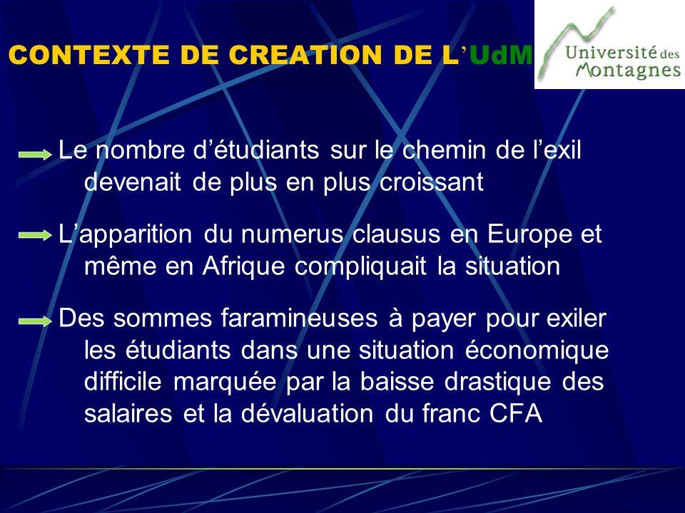 CONTEXTE DE CREATION DE L UdM Le nombre détudiants sur le chemin de lexil devenait de plus en plus croissant Lapparition du numerus clausus en Europe