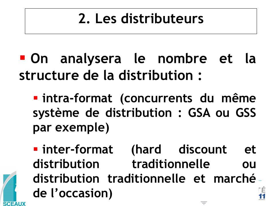 2. Les distributeurs On analysera le nombre et la structure de la distribution : intra-format (concurrents du même système de distribution : GSA ou GS