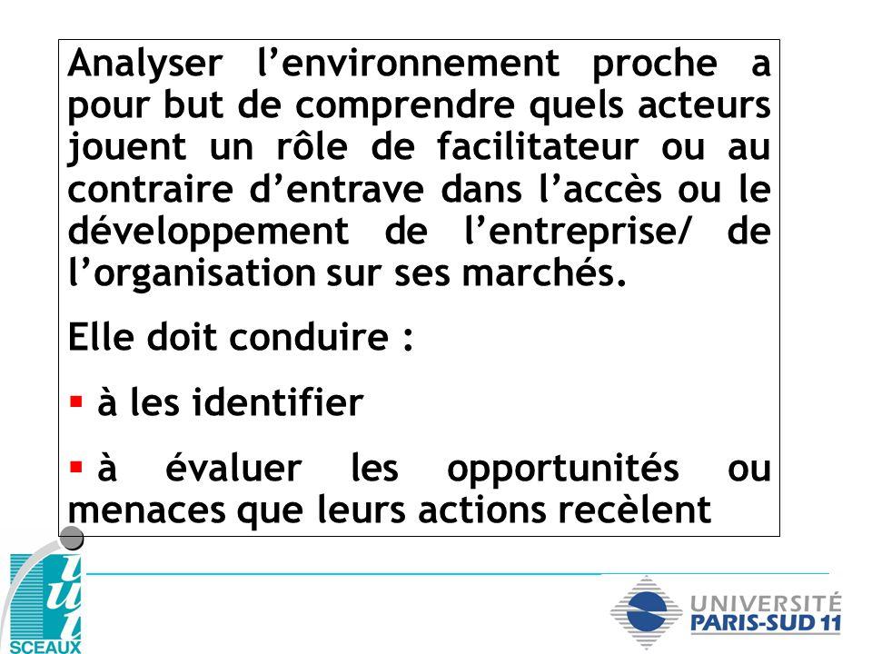 Analyser lenvironnement proche a pour but de comprendre quels acteurs jouent un rôle de facilitateur ou au contraire dentrave dans laccès ou le développement de lentreprise/ de lorganisation sur ses marchés.