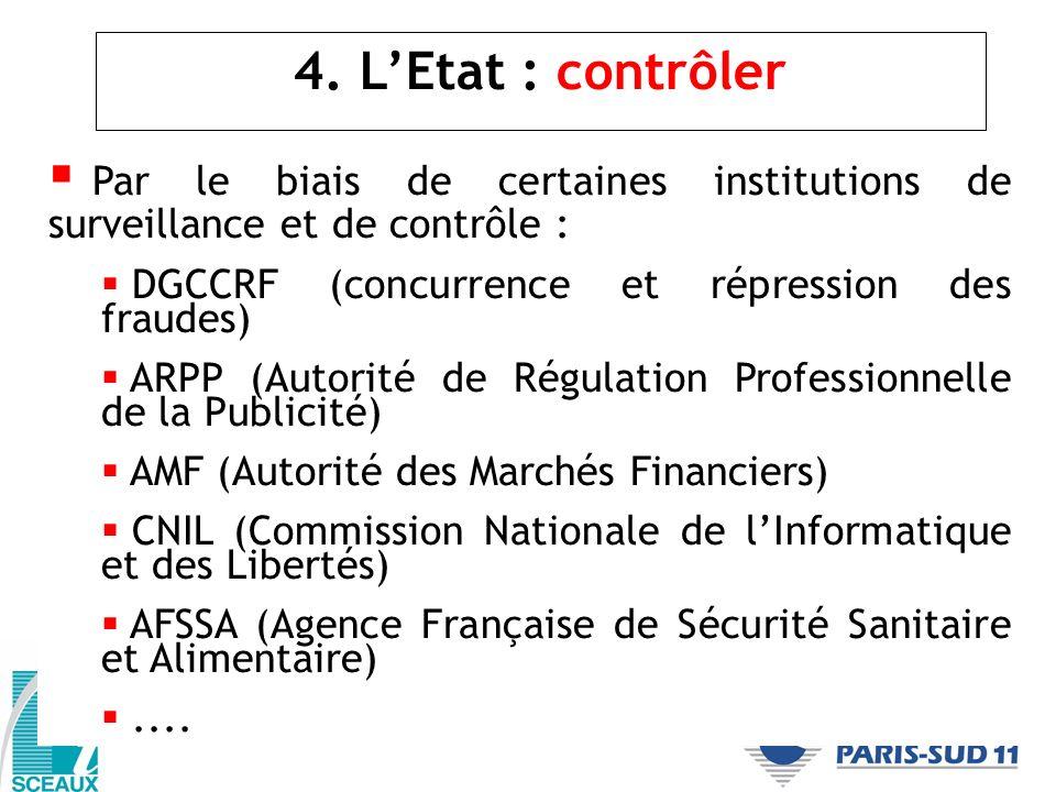 4. LEtat : contrôler Par le biais de certaines institutions de surveillance et de contrôle : DGCCRF (concurrence et répression des fraudes) ARPP (Auto