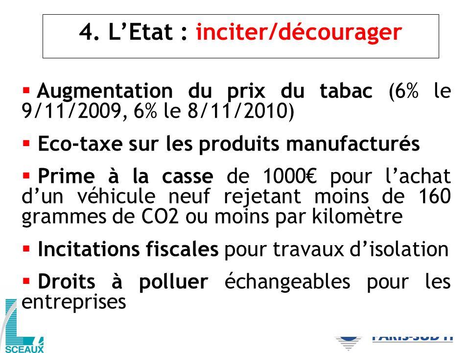 4. LEtat : inciter/décourager Augmentation du prix du tabac (6% le 9/11/2009, 6% le 8/11/2010) Eco-taxe sur les produits manufacturés Prime à la casse