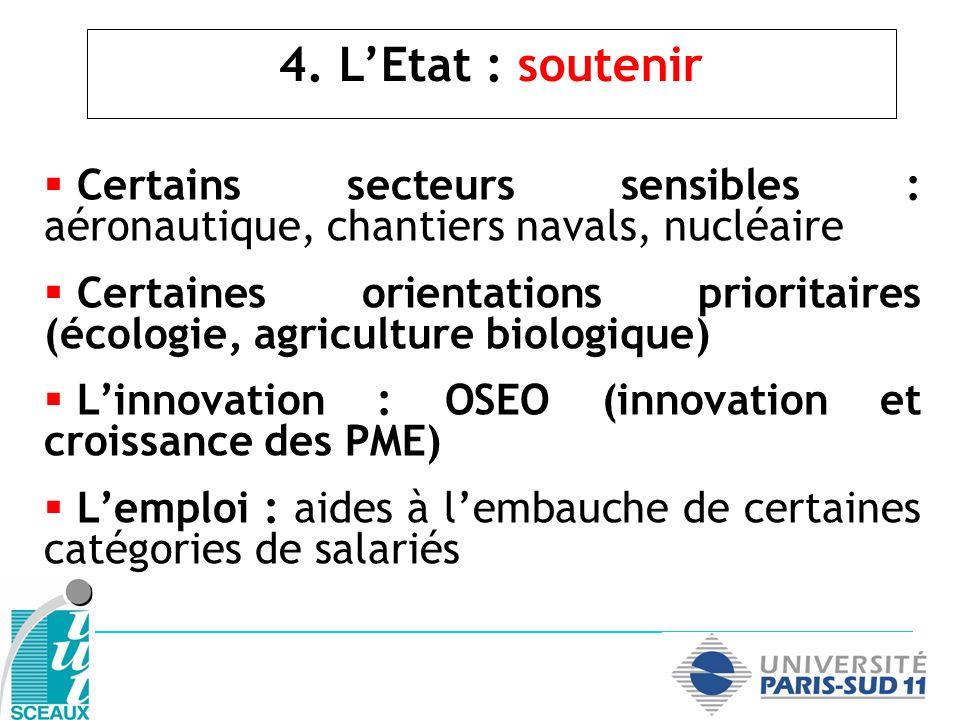 4. LEtat : soutenir Certains secteurs sensibles : aéronautique, chantiers navals, nucléaire Certaines orientations prioritaires (écologie, agriculture