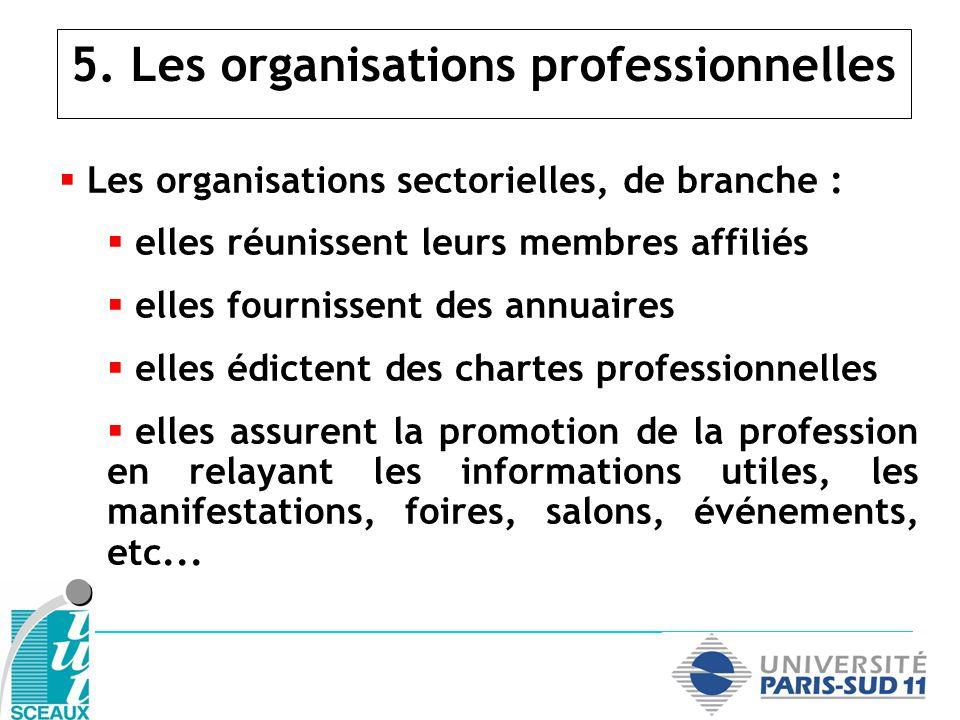 5. Les organisations professionnelles Les organisations sectorielles, de branche : elles réunissent leurs membres affiliés elles fournissent des annua