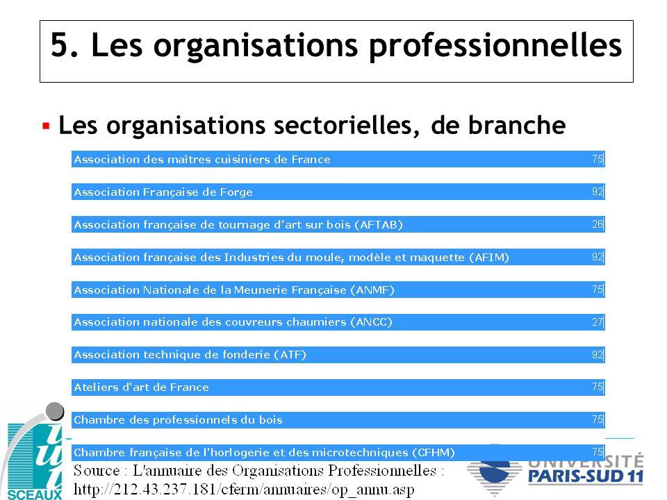 5. Les organisations professionnelles Les organisations sectorielles, de branche