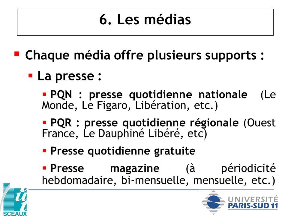 6. Les médias Chaque média offre plusieurs supports : La presse : PQN : presse quotidienne nationale (Le Monde, Le Figaro, Libération, etc.) PQR : pre