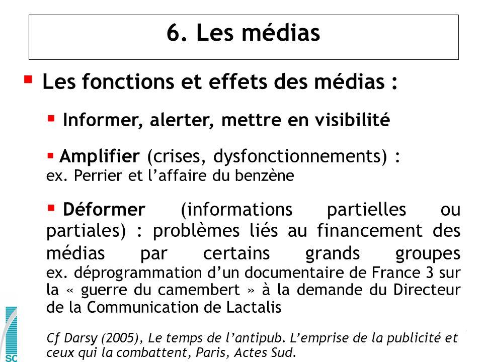 6. Les médias Les fonctions et effets des médias : Informer, alerter, mettre en visibilité Amplifier (crises, dysfonctionnements) : ex. Perrier et laf