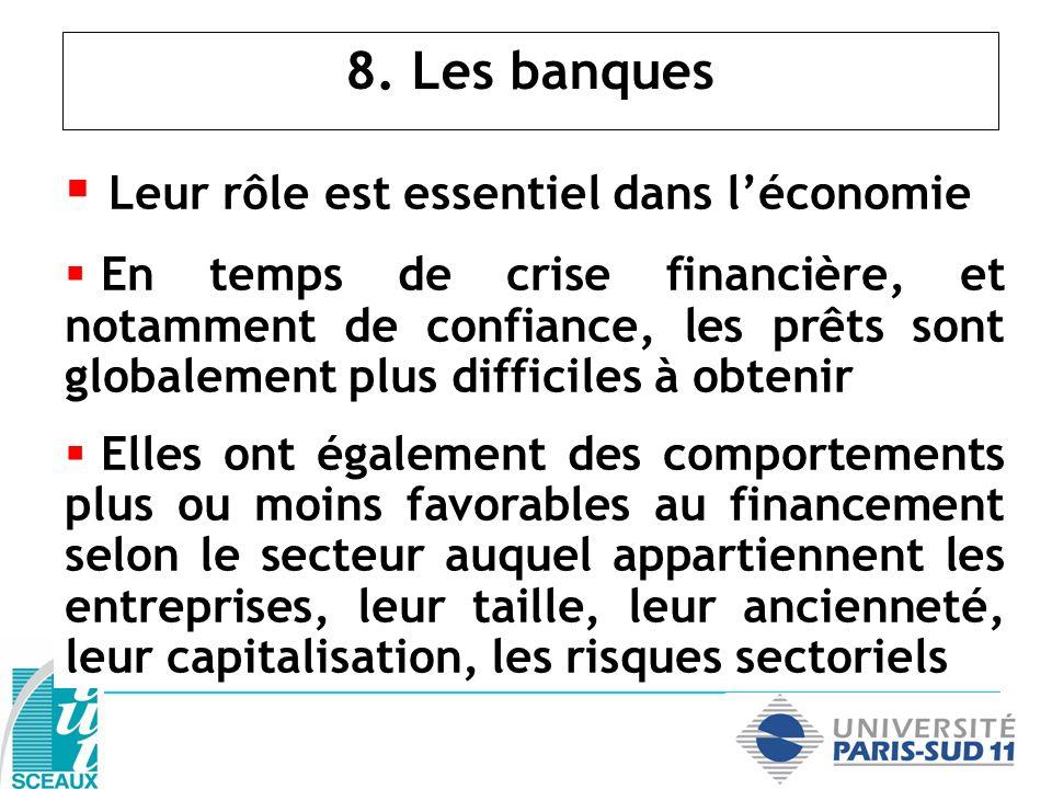 8. Les banques Leur rôle est essentiel dans léconomie En temps de crise financière, et notamment de confiance, les prêts sont globalement plus diffici